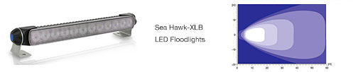 Sea Hawk XLB LED Flood